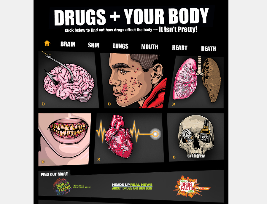 the negative effects of drugs to people